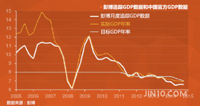 capita gdp_John Ross Why Are China and India Growing So Fast