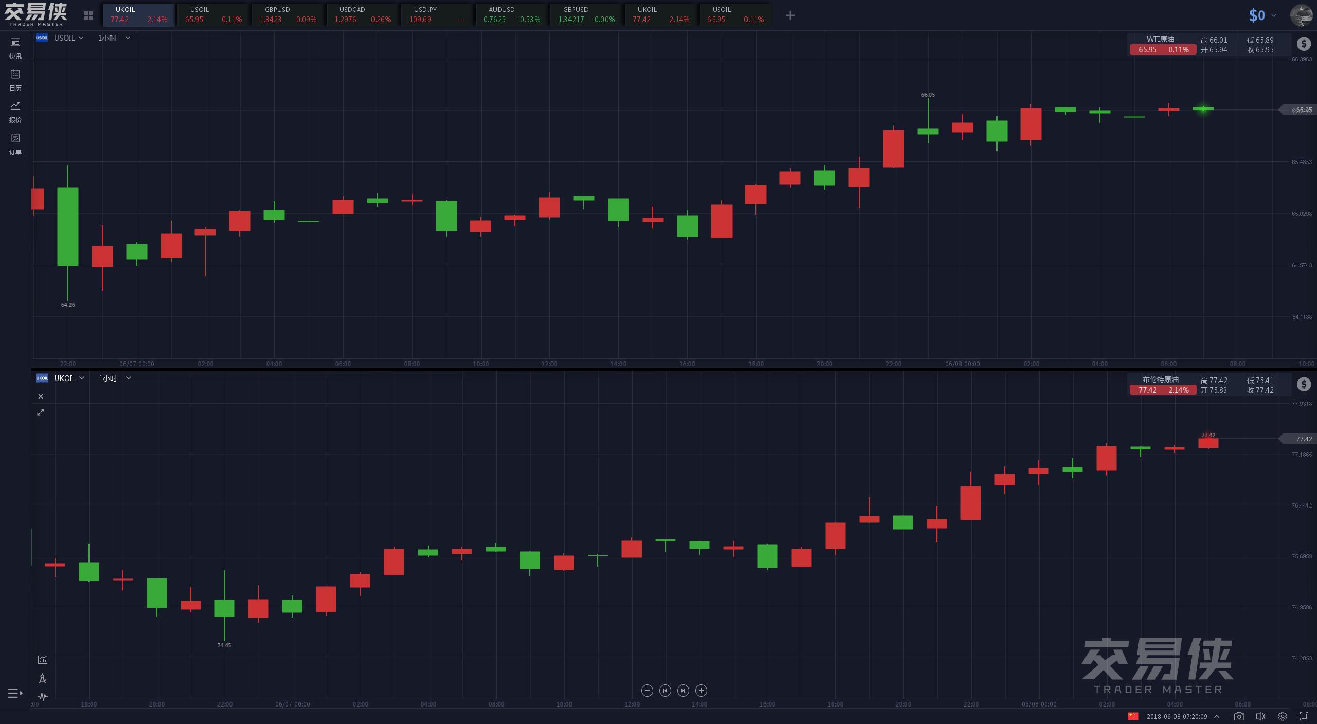 G7峰会影响黄金价格暴涨暴跌上演倒V行情