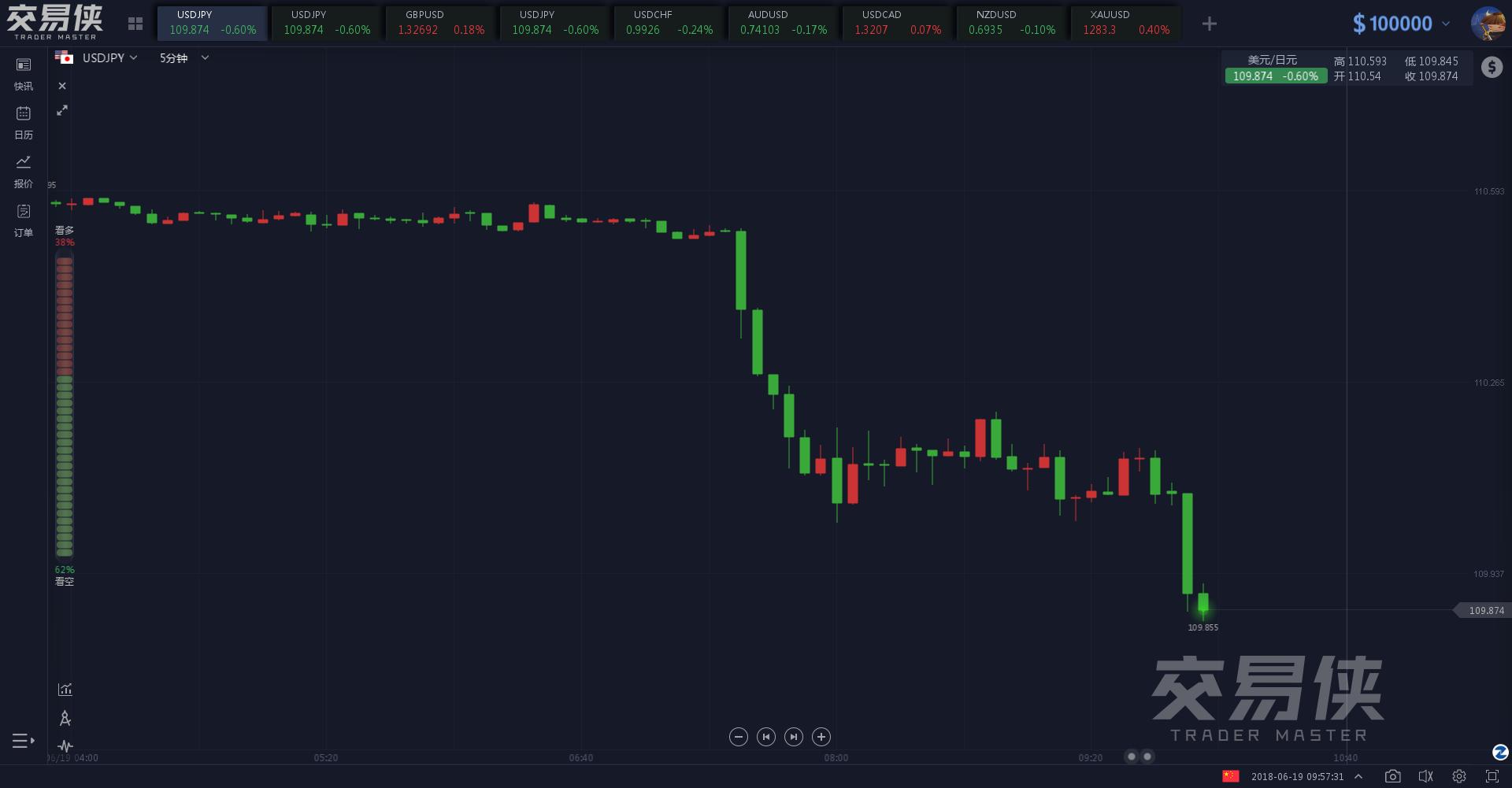 外汇交易网